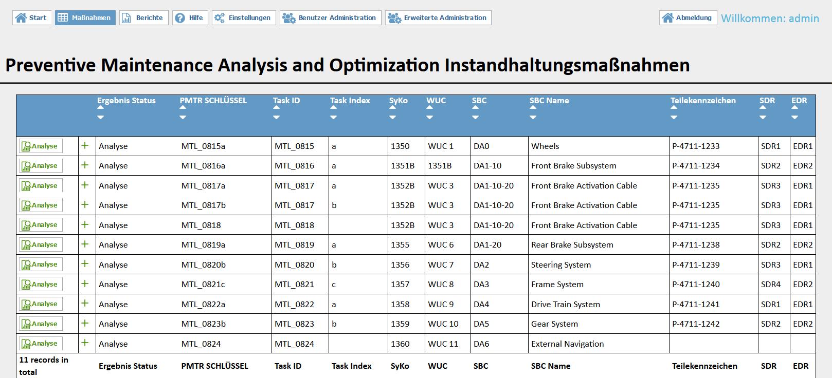 PreMa-A&O Tabellen